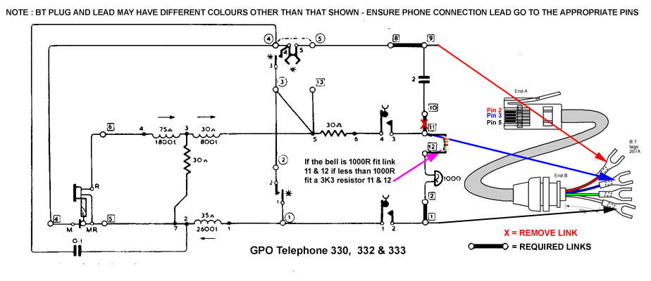 Stromberg Carlson Telephone Wiring Diagram - Wiring Diagrams on