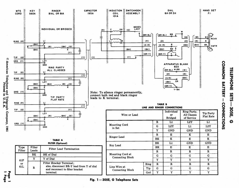 motorcycle manuals basic wiring diagram phone schematic wiring diagram #11