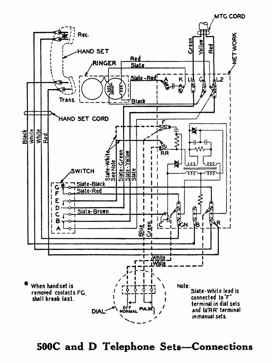 Motorcycle Manuals Polaris Sportsman 500 Wiring Diagram For Headlight We C D Telephone Schematic