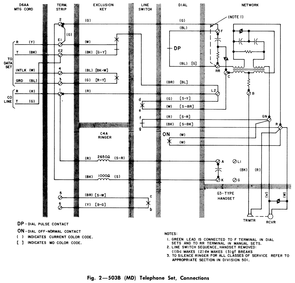 Demarc Wiring Telephone Get Free Image About Wiring Diagram
